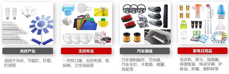 产品应用行业