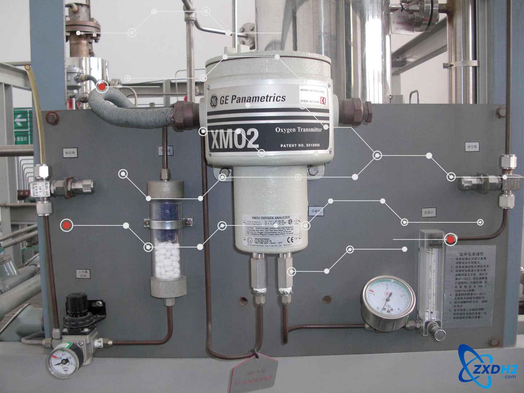 氧气纯度仪