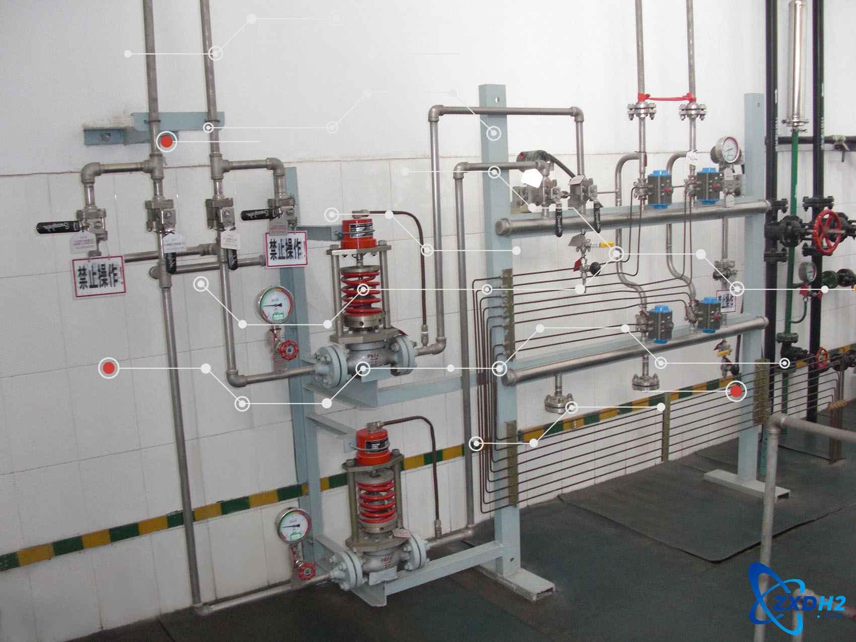氢气分配系统