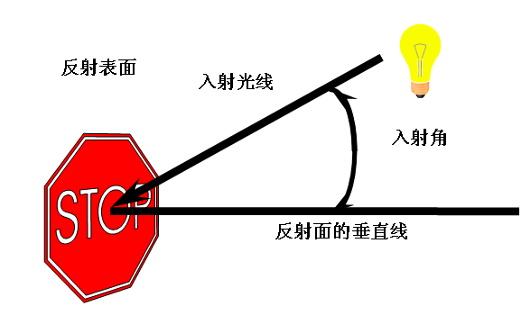 微信图片_20210610115032_看图王
