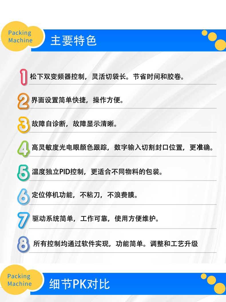 国际站横式包装机详情页定稿(中文)-恢复的_10
