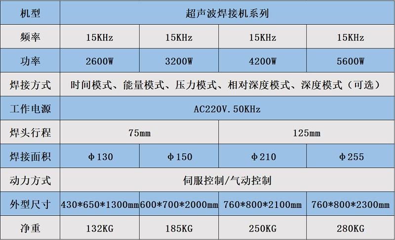 15K超声波焊接机参数